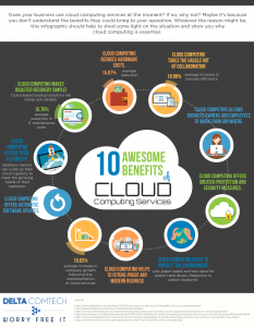 benefits-cloud-computing-services